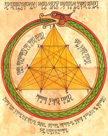 Tetraktys et Kabbale