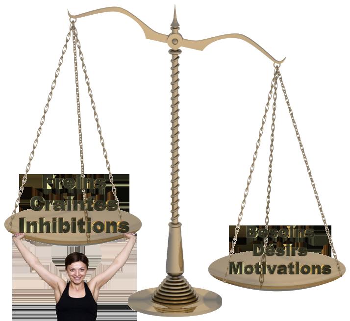 balance des motivations